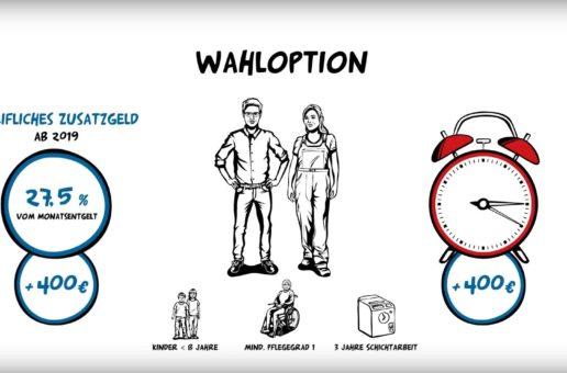 Video: Die IG Metall erklärt die neuen Tarifverträge zur Arbeitszeit